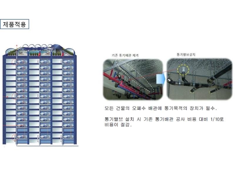 통기밸브제품적용.png