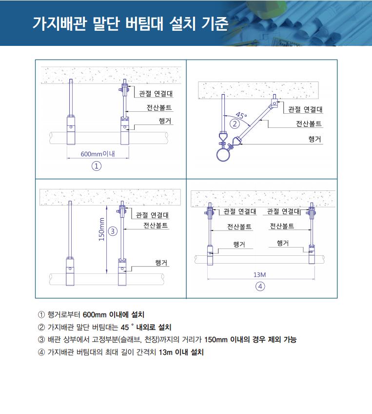 가지배관버팀대설치기준-헬.png